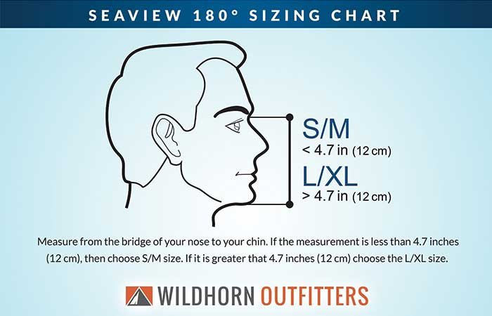 Sizing chart for Seaview 180° Full-Face Snorkel Mask