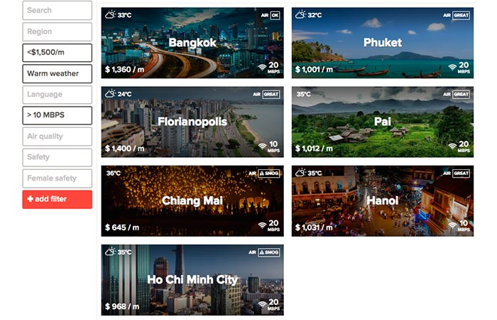 NomadList Best Cities