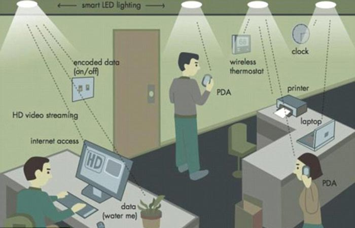 A scheme showing how Li-Fi Internet will work in office space.