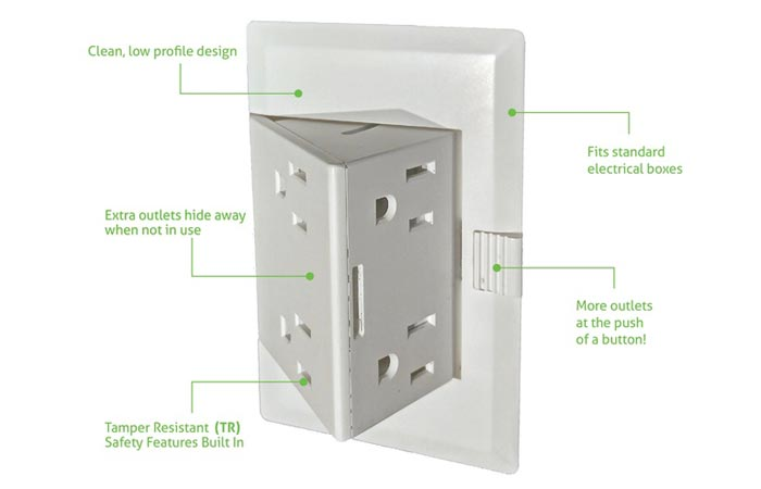 theOUTlet with features mapped out, on a white background.