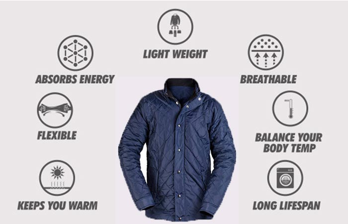 ThermalTech - The First Solar Powered Smart Jacket with features mapped out on a bright background.