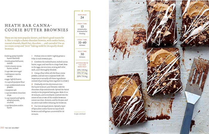Recipe for brownies from The 420 Gourmet for brownies