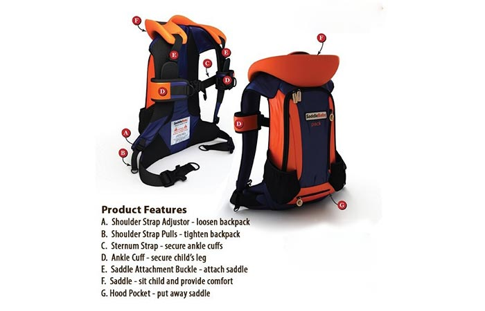 Features of the SaddleBaby Backpack