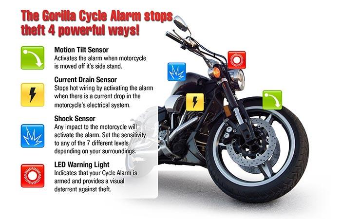 Gorilla Automotive 9100 sensor explanations