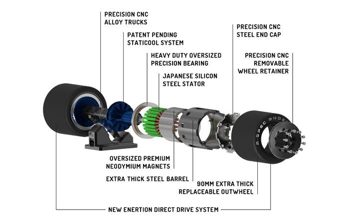 Raptor 2 R-SPEC GHOST motor