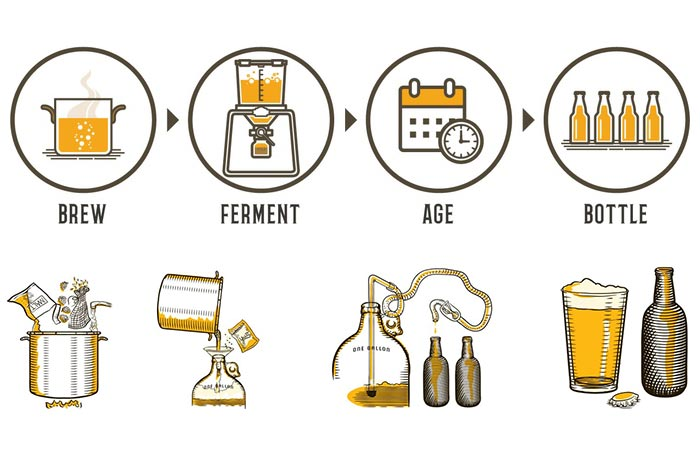 four steps of brewing beer