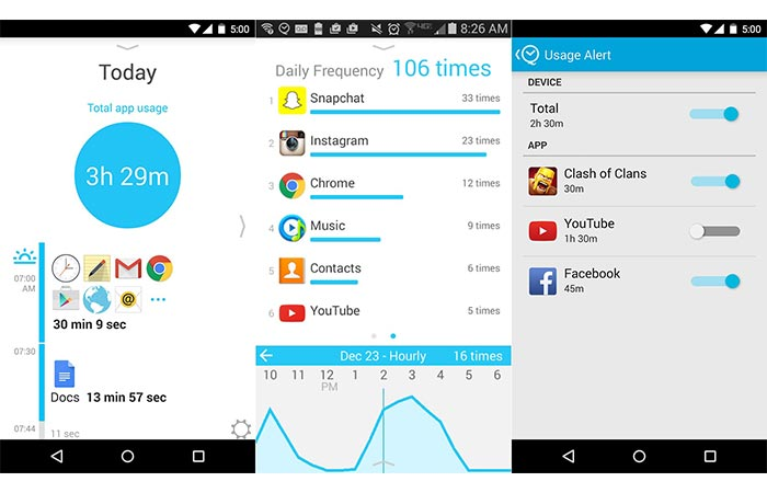 QualityTime App Display Smartphone Addiction App